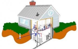 водопровод в кирпичном доме